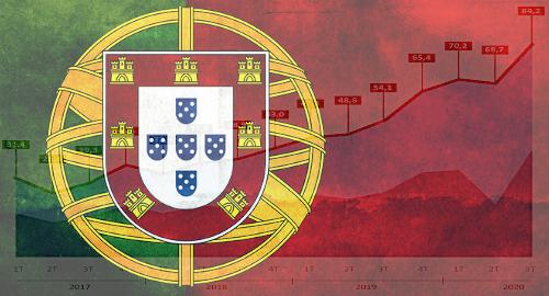 Pendapatan Judi online di Portugal Meningkat Saat Taruhan Diadakan Kembali
